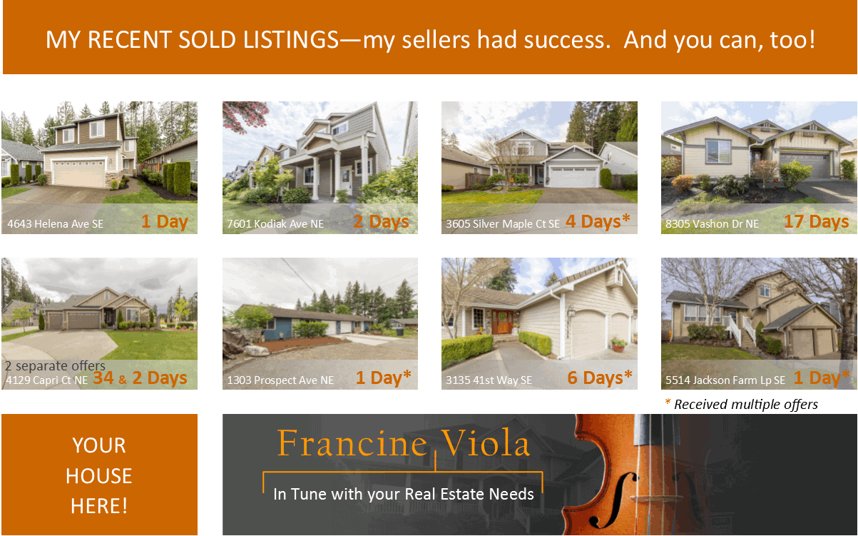 thinking of selling your olympia or lacey wa home in 2017